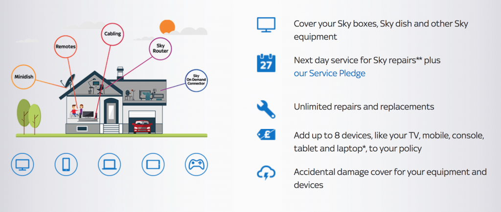 sky protect benefits