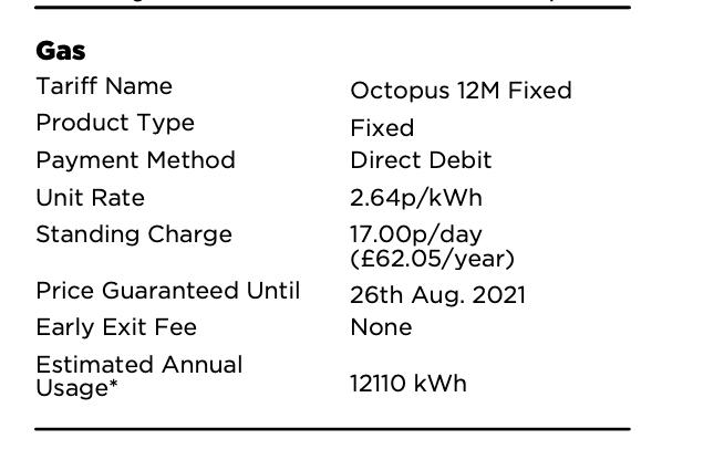Octopus gas tariff