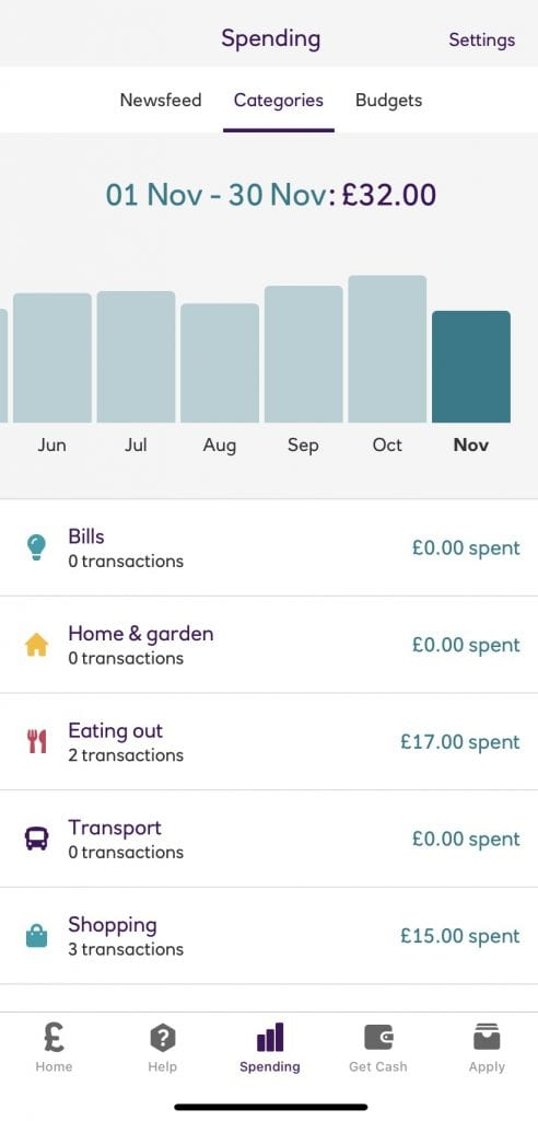 track your spending with natwest